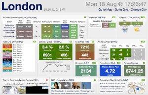 london_dashboard